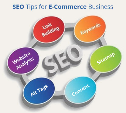 Promote your Ecommerce Business Online with these great SEO tips